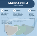 MASCARILLA 3 CAPAS