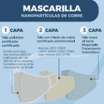 MASCARILLA 3 CAPAS NANOPARTICULAS DE COBRE